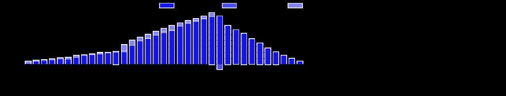 デモデータを活用したレポート例